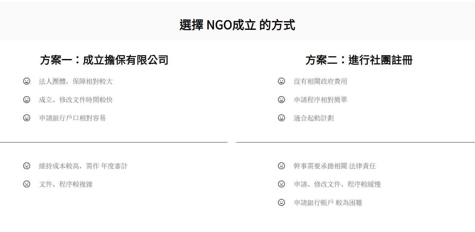 NGOHK-慈善團體-成立方式